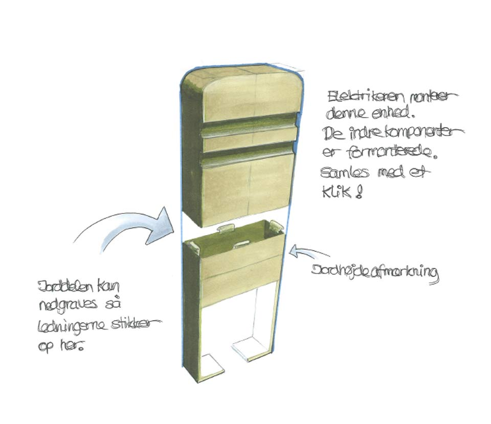Marker8-kentlaursen.dk